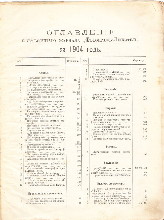 Оглавление журнала «Фотограф-любитель» за 1904 год