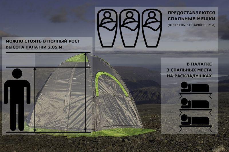 Фототуры OPEN FOTO. Палатки